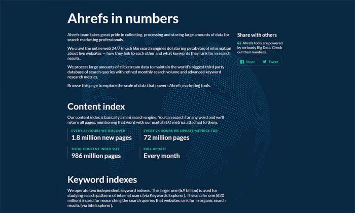 Ahrefs ⋆ webcorelab com
