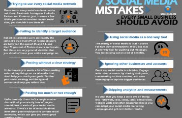 Social media marketing mistakes small companies makes