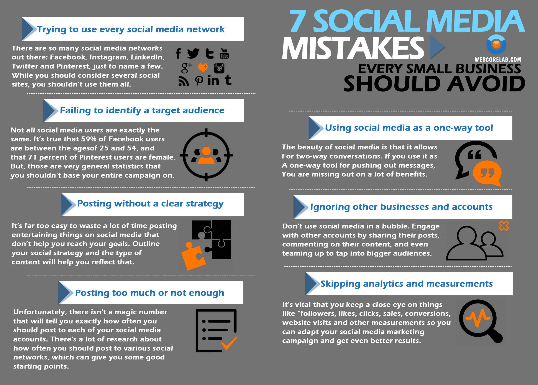 Social media marketing mistakes small companies makes