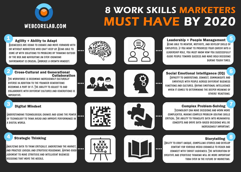 Digital marketing agencies want specialists with these key work skills
