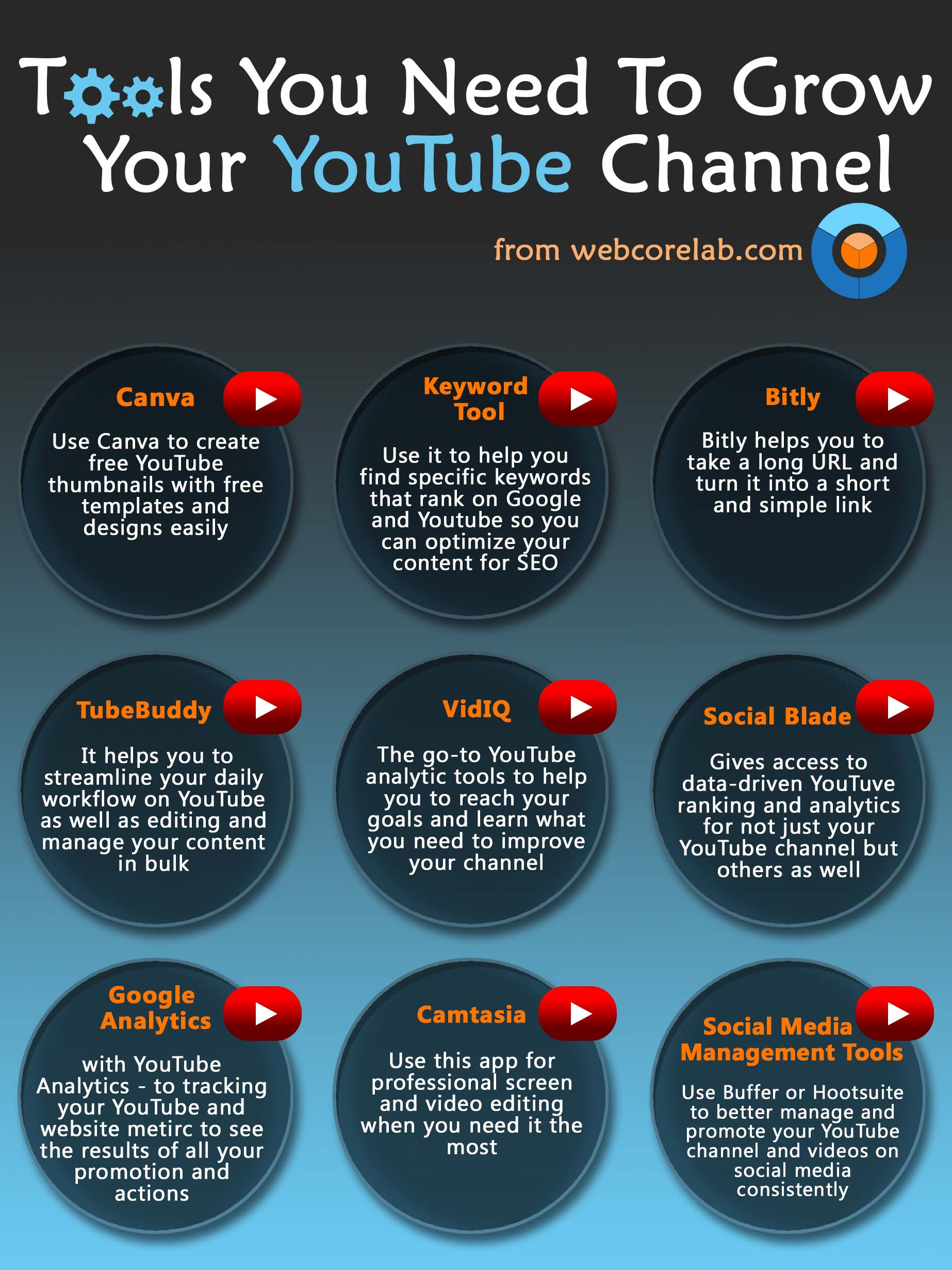 How to use YouTube for your business with top 10 tools?