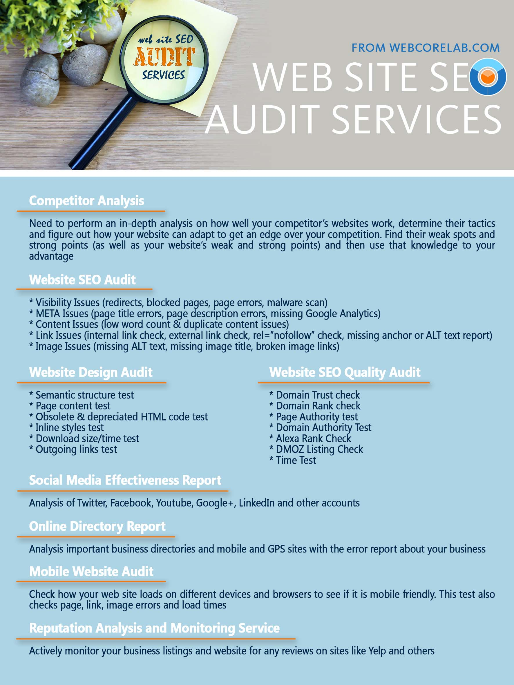 Comprehensive site audit by web agency Webcorelab