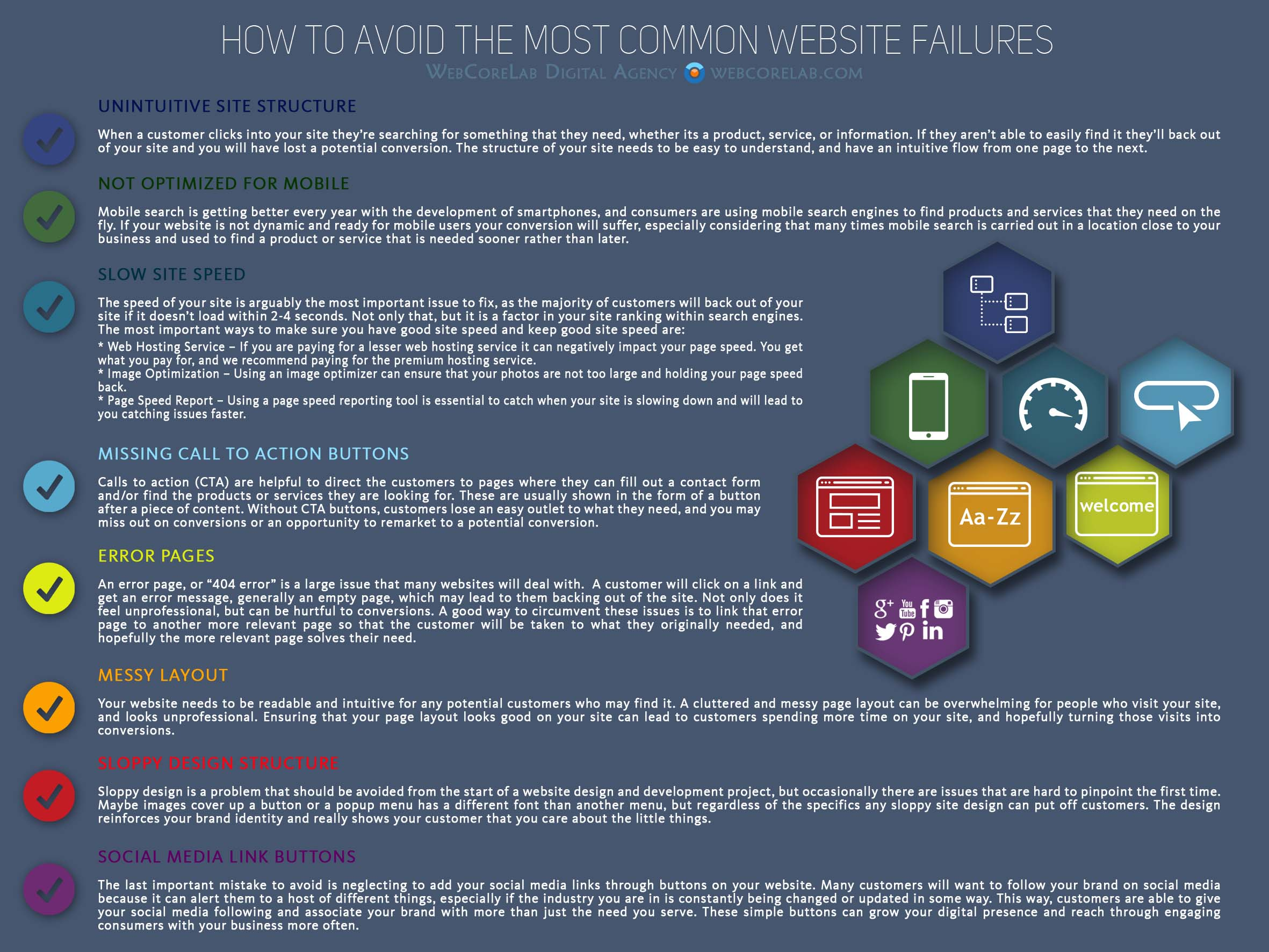 Webcorelab digital agency create websites without failures