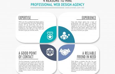 4 reasons to hire professional website designs company