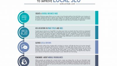 Simple ways to improve local marketing for local SEO