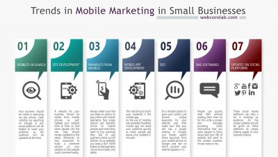 Trends in mobile marketing for every mobile development company