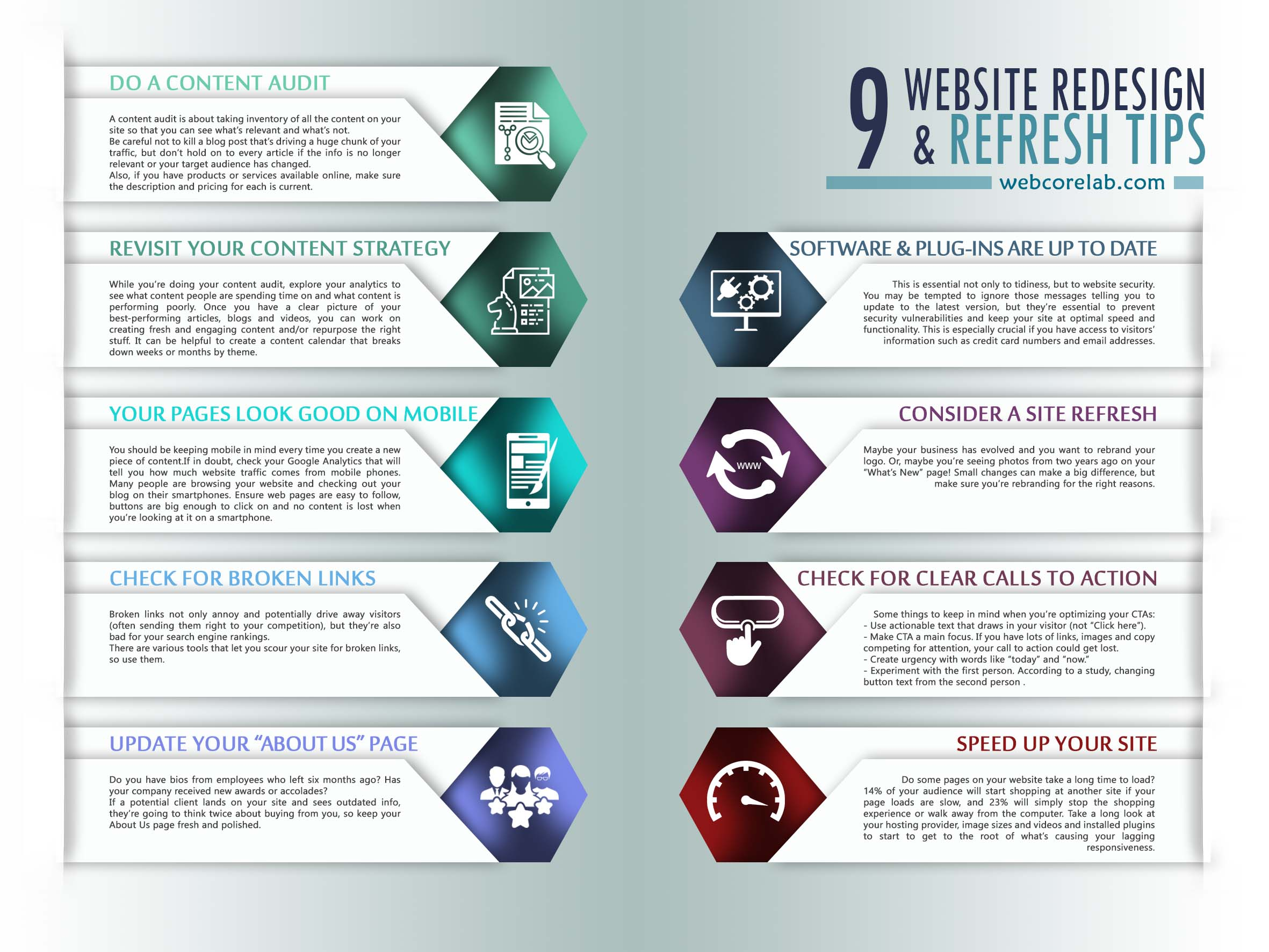 The best website redesign with 9 tips from Webcorelab