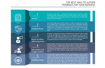 The best ways to gather feedback for your onlinestore