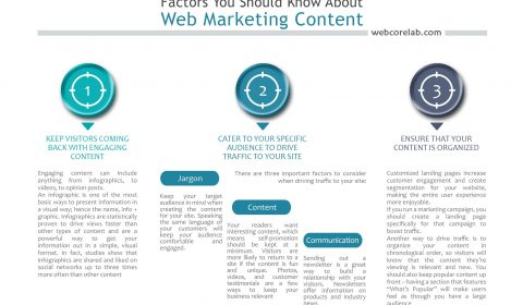 Importance of content for online shopping websites