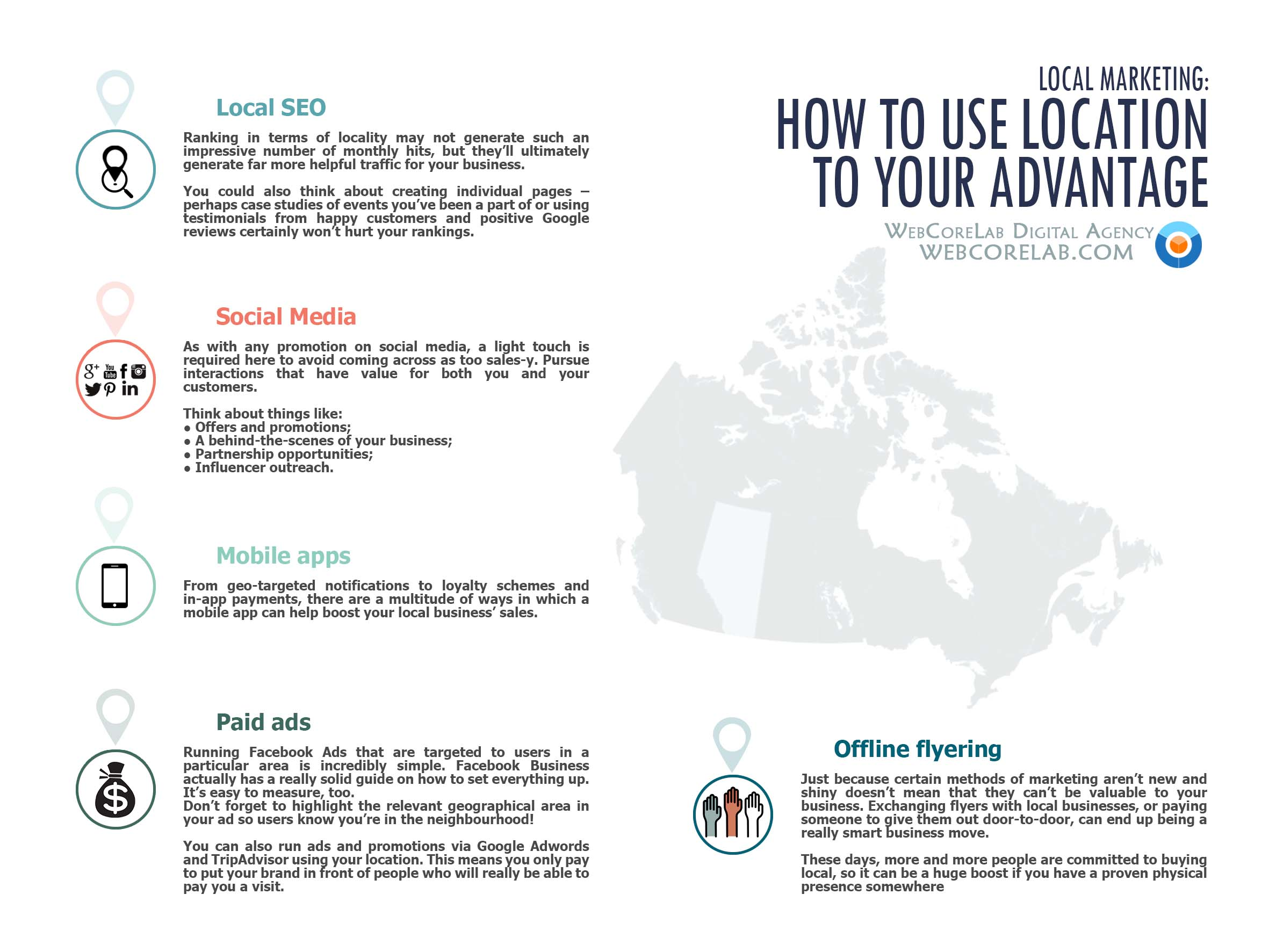 A guide to local marketing from Webcorelab digital agency