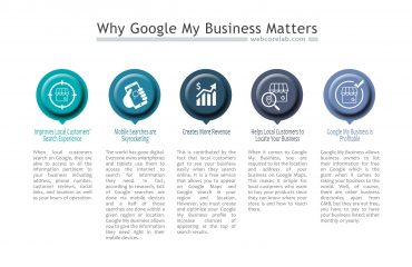 The value of Google My Business for your business